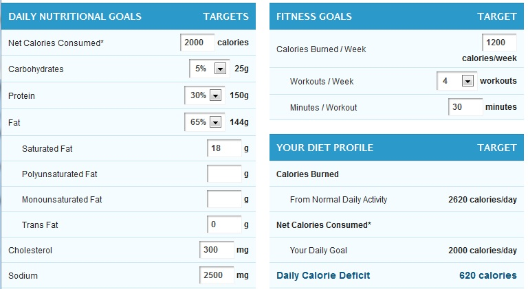 My Fitness Pal Goals